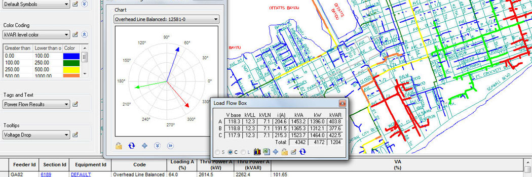 Asset Mapping and Digitization
